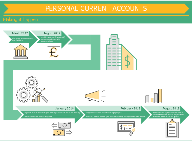 Financial infogram, survey, statistic, settings, search, pound currency, loudspeaker, speaker, financial transaction, financial infographics background, financial diagram, callout with divider, building tax, bank check, arrowed callout, ribbon callout, arrow text block, arrow right callout, arrow callout, account balance,