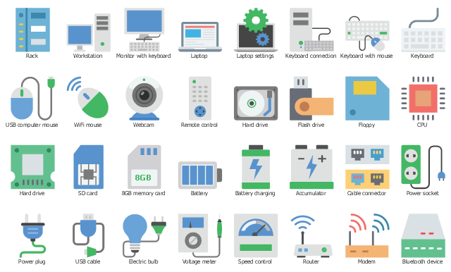 Desktop Icons on visio process mapping symbols