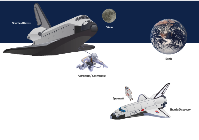 Page1,  spacesuit, spaceman, space tourist, shuttle, Moon, Earth, Discovery, cosmonaut, Atlantis, astronaut