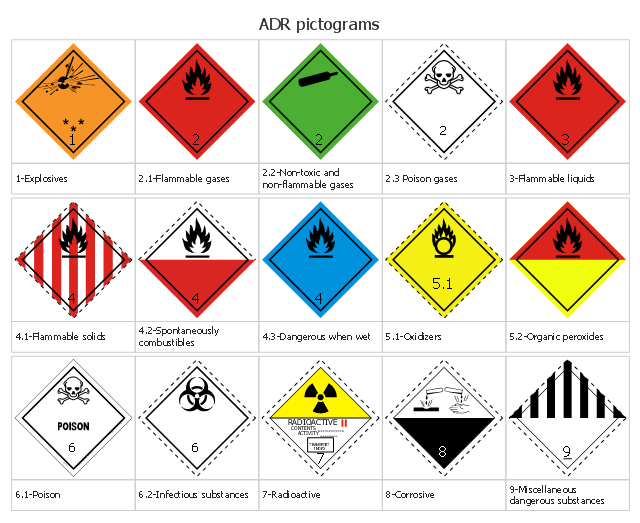 Adr Pictograms Adr 2007 Labels Of Danger Worldwide Hazard