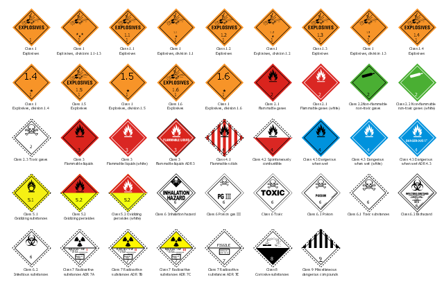 GHS hazard symbols, radioactive material, class 7 hazard, radioactive substances ADR 7C, radioactive material, class 7 hazard, radioactive substances ADR 7B, radioactive material, class 7 hazard, radioactive substances ADR 7A, miscellaneous dangerous substances and articles, class 9 hazard, fissile material, class 7 hazard, radioactive material, corrosive substances, class 8 hazard, class 6.2 infectious substances, class 6.2 biohazard, class 6.1 toxic substances, class 6.1 poison, class 6 toxic, class 6 poison gas III, class 6 inhalation hazard, class 5.2 oxidizing peroxides, class 5.1 oxidizing substances, class 4.3 dangerous when wet ADR 4.3, class 4.3 dangerous when wet, class 4.2 spontaneously combustible, class 4.1 flammable solids, class 3 flammable liquids ADR 3, class 3 flammable liquids, class 2.3 toxic gases, class 2.2 non-flammable non-toxic gases, class 2.1 flammable gases, class 1.6 explosives, class 1.5 explosives, class 1.4 explosives, class 1.3 explosives, class 1.2 explosives, class 1.1 explosives, class 1 explosives, divisions 1.1-1.3, class 1 explosives, division 1.6, class 1 explosives, division 1.5, class 1 explosives, division 1.4, class 1 explosives, division 1.3, class 1 explosives, division 1.2, class 1 explosives, division 1.1, class 1 explosives,