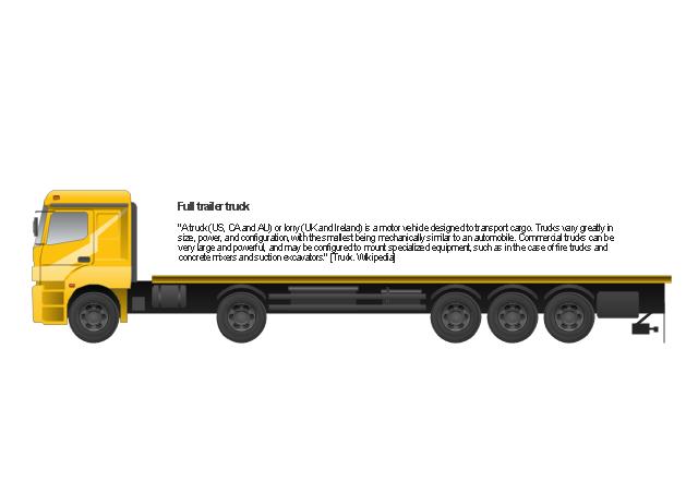 Full trailer truck, trailer,