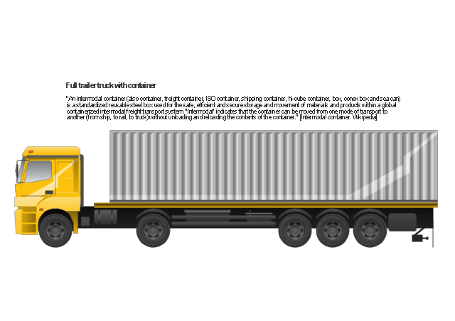 Trailer with container, trailer, container,