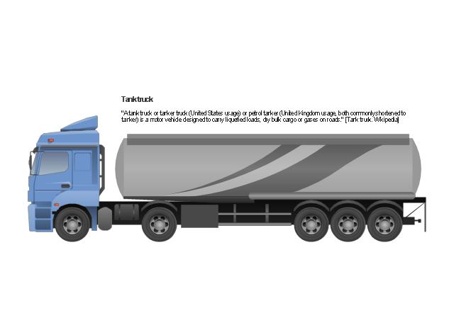 Tank truck, petrol tanker,