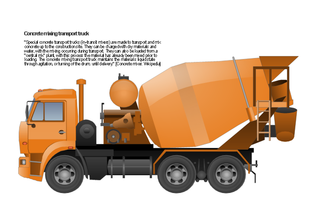 Concrete mixing transport truck, concrete mixer,