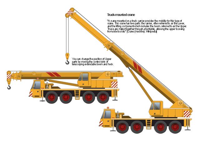 Truck-mounted crane, autocrane,