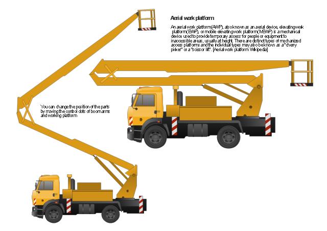 Aerial work platform, autotower,