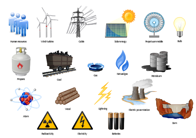 Vector clip art, wood, biomass, wind-turbine, wind turbine, solar energy, radioactivity, propane, petroleum, perpetuum mobile, natural gas, gas, lightning, human resources, gas, electricity, electric power station, dam, coal, cable, power line, bulb, light bulb, batteries, atom, uranium,