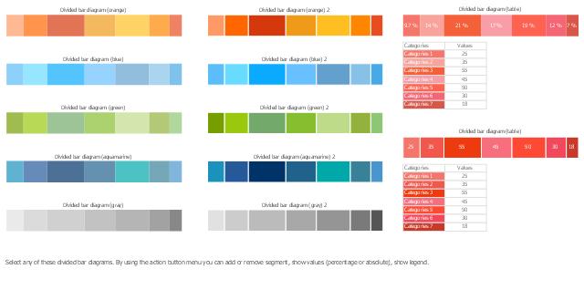 Divided bar chart templates, divided bar,