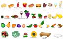 Vector clip art, watermelon, vine, wineglass, a glass of red wine, tomato, sushi, western-style sushi, sushi, sushi roll, sushi geta tray, sushi plate, sunflower seeds, strawberry, soft drink can with straw, soda can, straw, can, drink can, raspberry, potatoes, plum, plate, pear, peach, orange, onion, mushroom, meat, dish, lemon, ice cream, ice-cream, dessert, ice cream cone, ice-cream, hotdog, hot dog, hamburger, grapes, french fries, eggs, cucumber, cocktail, lemonade, chocolate cake, cake, dessert, cherry, cheese, carrot, cabbage, bread, banana, apricot, apple,