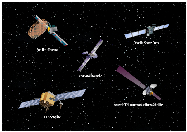 Vector illustration, satellite, radio, satellite, Thuraya, night sky, Rozetta, space probe, GPS, satellite, Artemis, telecommunications satellite,