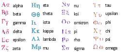 Vector typography, alpha,