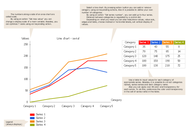 Line Chart Template for Word – Graph Chart Templates