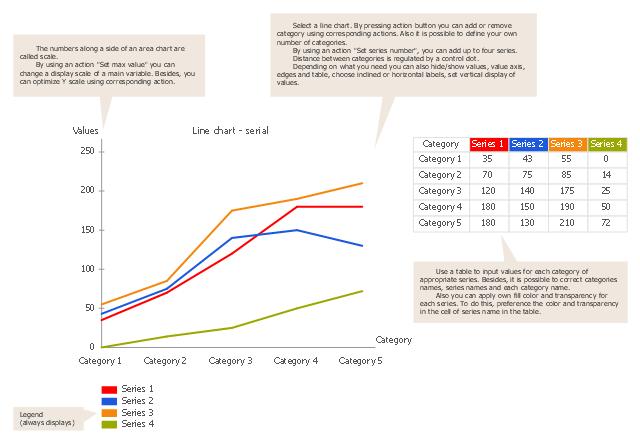 Line Chart Template Graph