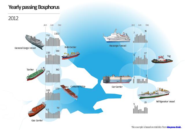 Infographics, passenger vessel,