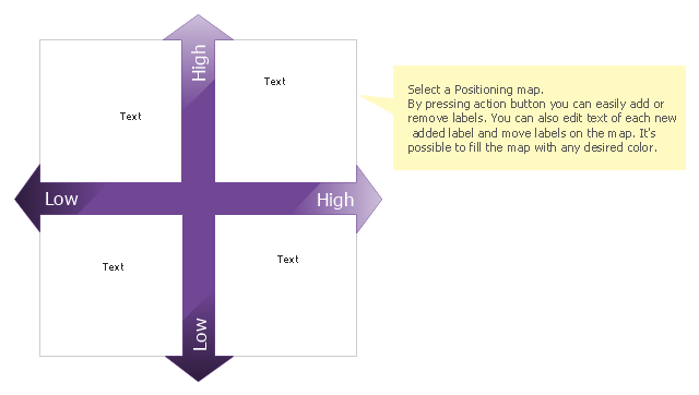 Positioning map template, positioning map,
