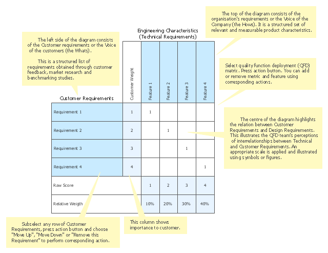 policy deployment matrix template