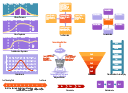 Marketing diagram and graph templates, step diagram block, six markets model, service-goods continuum, relationship ladder of customer loyalty, ladder of customer loyalty, product lifecycle, PLC, product life cycle, product life-cycle, process chart, step chart, step diagram block, normal distribution, leaky bucket , five forces model template, diffusion of innovations, DOI,