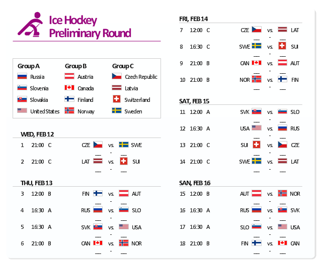 Men's hockey tournament schedule, ice hockey, United States, USA, Switzerland, Sweden, Slovenia, Slovakia, Russia, Norway, Latvia, Finland, Czech Republic, Canada, Austria,