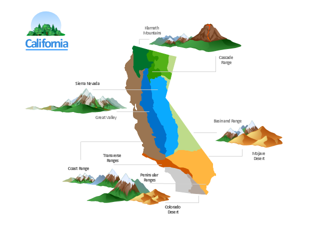 Infographics, volcano, mountains, hills, desert,