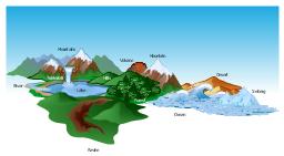 Vector illustration, waterfall, volcano, river, ravine, ocean, sea, mountains, mountain, lake, iceberg, hills, forest, desert,
