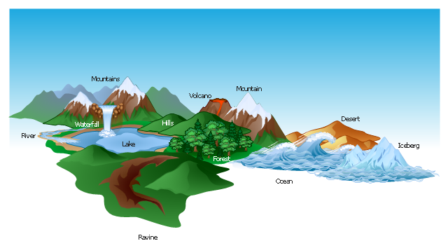 Vector illustration, waterfall, volcano, river, ravine, ocean, sea, mountains, mountain, lake, iceberg, hills, forest, desert,