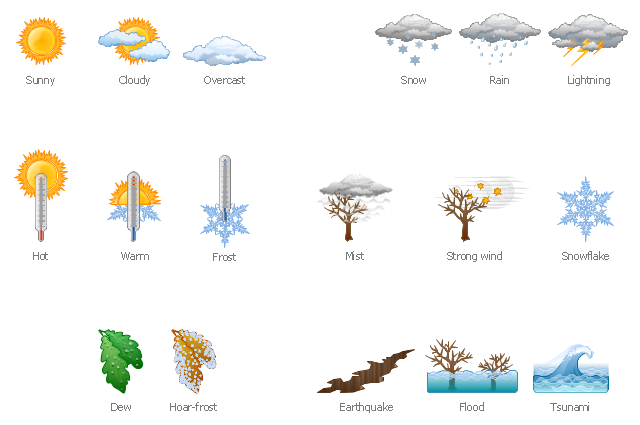 Vector clip art, warm, tsunami, sunny, strong wind, wind, snowflake, snow, rain, overcast, mist, lightning, thunder, hot, hoarfrost, frost, rime, hoar, frosting, white frost, frost, cold, flood, earthquake, dew, cloudy,
