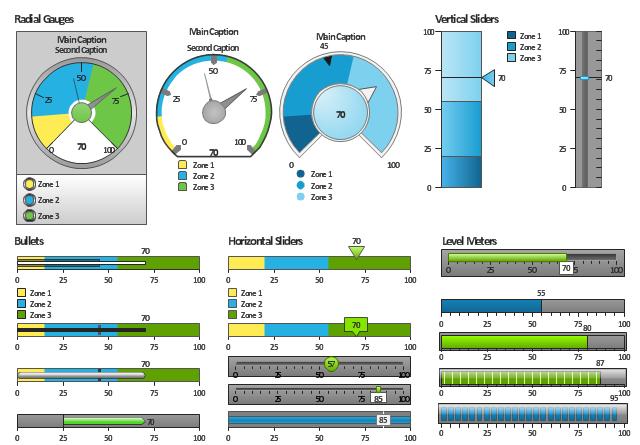 Meter indicators, speedometer, gauge, slider, level meter, dial, bullet,