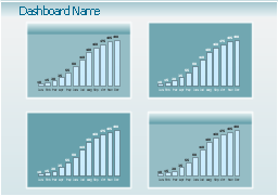 Time series digital dashboard - Template, column chart, bar chart,