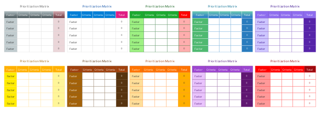 Prioritization matrices, prioritization matrix,