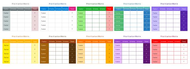Prioritization matrices, prioritization matrix,