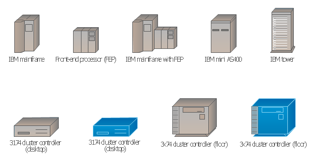 IBM equipment symbols, front-end processor, FEP, cluster controller 3274, cluster controller 3174, 3x74 cluster controller, IBM tower , IBM mini AS400, IBM mainframe, FEP, IBM mainframe , 3174 cluster controller,