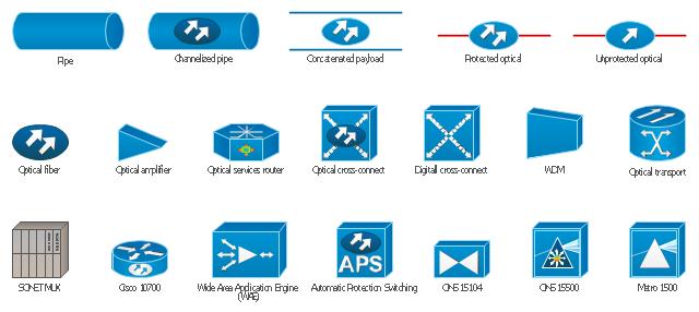 Router Symbol Visio