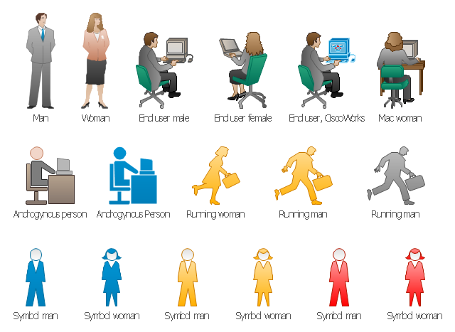 Cisco people symbols, woman, symbol woman, standing woman, symbol man, standing man, sitting woman, end user female, running woman, running man , running man, pc man, end user male, man, end user, Cisco works, androgynous person, Mac woman,