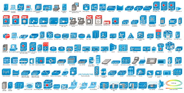 Cisco Network Design  Cisco icons, shapes, stencils, symbols