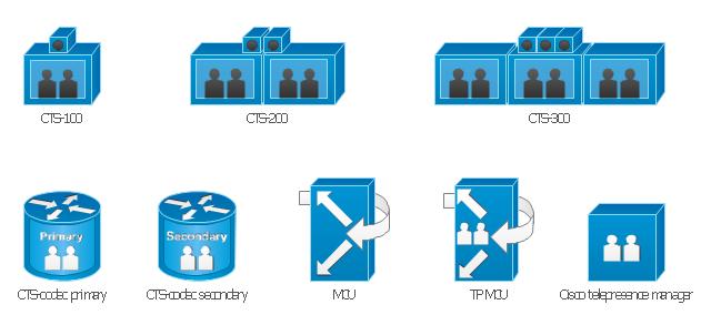 Design Elements Cisco Telepresence Vector. Design Elements Cisco Telepresence. Wiring. Cisco Sx20 Codec Wiring Diagram At Scoala.co