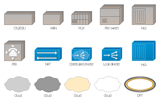 Cisco WAN symbols, CSU, DSU , WAN, MUX, PBX switch , hub, hub, NAT, distributed director, local director , PBX, cloud, network cloud, network cloud, cloud, DPT