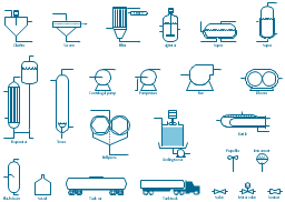 oil refinery process flow symbols acd systems international inc process pump symbol s conceptdraw com a143c3 p1 pr rt example png