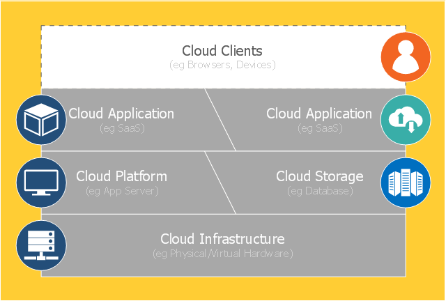 Infographic example, user, rectangle, grey, hosting, drawing shapes, display, data storage, cloud services, App,