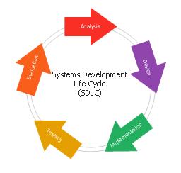 Circular arrows diagram, arrow circle diagram,