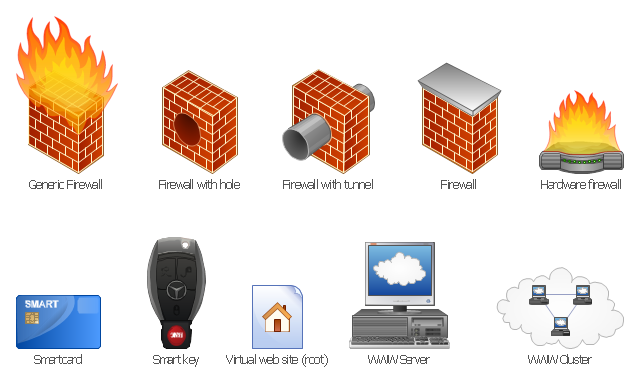 Internet symbols, virtual web site, root, hardware firewall, generic firewall, firewall with tunnel, firewall with hole, firewall, WWW server, WWW cluster, Smartcard, secure ID card, Smart key,