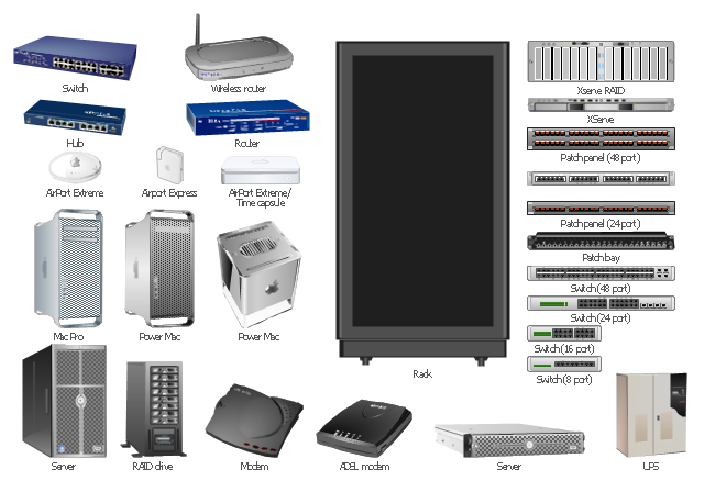 Network hardware icons, wireless router, switch, 8 port, switch, 48 port, switch, 24 port, switch, 16 port, switch, server, router, rack, patch bay, modem, hub, Xserve RAID, XServe, UPS, RAID drive, Power Mac, Patch Panel, 24 port, Patch Panel, Mac Pro, AirPort Extreme, Time Capsule, AirPort Extreme, AirPort Express, ADSL modem,