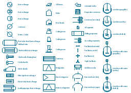 Heating Equipment Symbols Water Cooled Water Chilling U