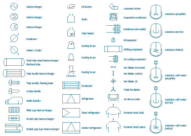 Heating equipment symbols, water cooled, condenser, water chilling, chilling, evaporator, tube bundle, heat exchanger, tube bundle, floating head, tube bundle, U-tubes, triple fan blades, shell and tube, fixed tube sheet, heat exchanger, refrigerator, plate type, heat exchanger, oil, separator, oil burner, natural draft, cooling tower, kettle, reboiler, heater, cooler, heat exchanger, intersecting flowlines, fired heater, finned tube, heat exchanger, fan blades, extractor hood, slot, extractor hood, open slot, evaporative, condenser, double pipe type, heat exchanger, cooling tower, condenser, air cooled, condenser, boiler, automatic, stoker, autoclave, propeller agitator, autoclave, helical agitator, autoclave, anchor agitator, air-blown, cooler, air cooling, evaporator,