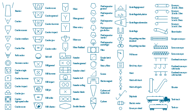 Industrial Process Symbols on symbols used in floor plans
