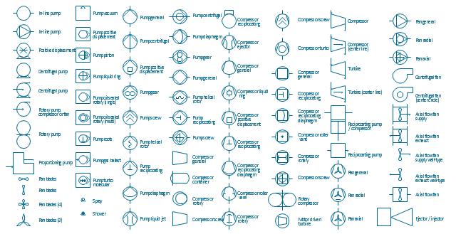 Design Elements Pumps Mechanical Engineering Rhconceptdraw: Turbine Symbol Schematic At Gmaili.net
