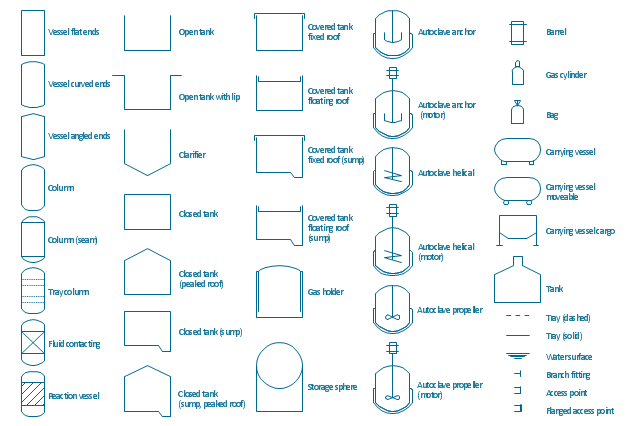 Vessel symbols, water surface, vessel, drum, pressure vessel, tray, solid, column, tray, dashed, column, tray column, storage sphere, open tank, gas holder, gas cylinder, fluid contacting, vessel, flanged access point, covered tank, floating roof, sump, covered tank, floating roof, covered tank, fixed roof, sump, covered tank, fixed roof, column, closed tank, sump, closed tank, peaked roof, closed tank, clarifier, setting tank, carrying vessel, moveable, carrying vessel, cargo, carrying vessel, branch fitting, barrel, bag, autoclave, propeller agitator, autoclave, helical agitator, autoclave, anchor agitator, access point,