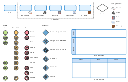 BPMN 1.2 symbols, urgent, task, swimlane, vertical, swimlane, horizontal, packaging, order, gateway, event, e-mail, email, document, decision, boundary,