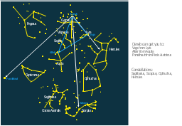 how to draw constellation diagram