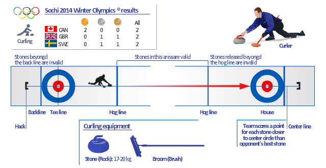 Olympic Sports Results Winter Olympics Sochi | Download